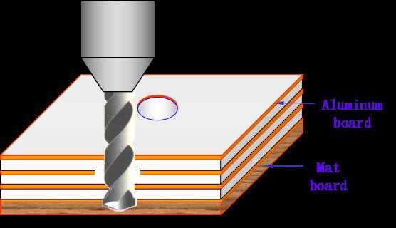 pth-drilling
