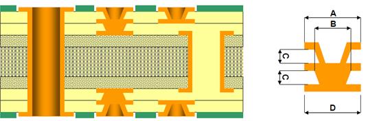 hdi-pcb-design3