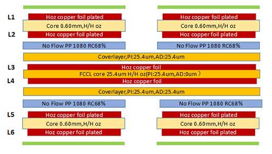 Flex-rigid PCB layer stackup