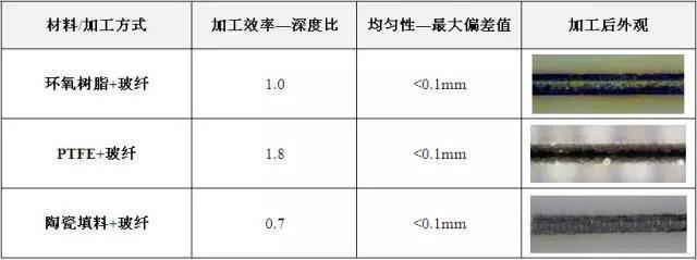 co2-laser-application-11