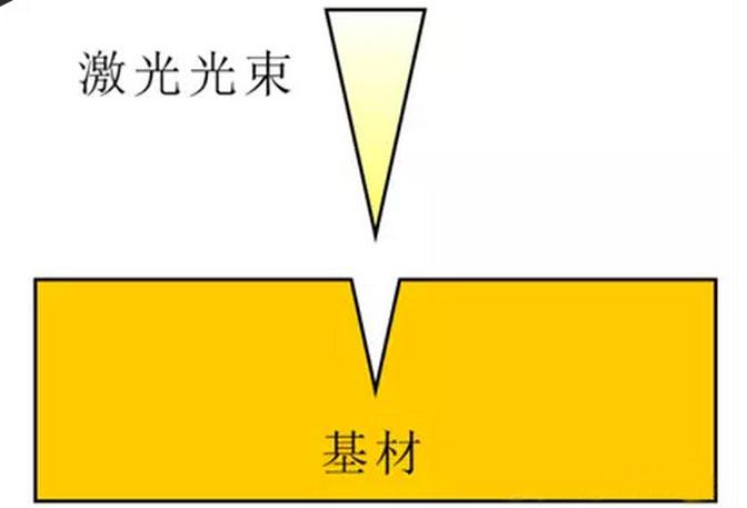 co2-laser-application-7