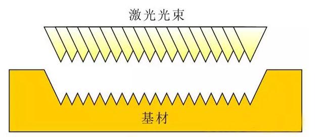 co2-laser-application-10