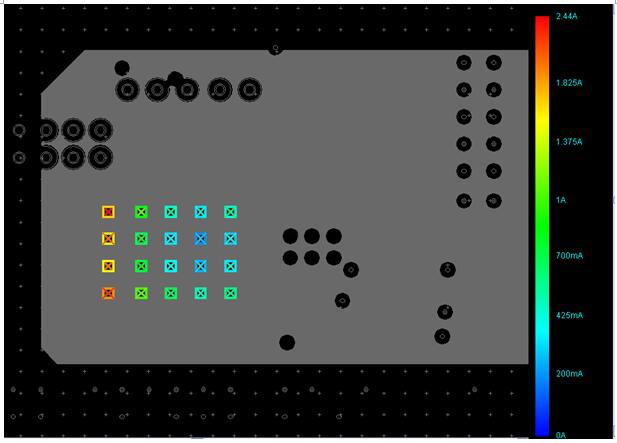 PCB Simulation test