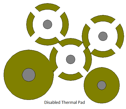 disabled thermal pad