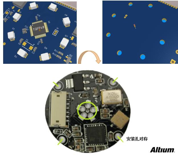 Common PCB layout trouble analysis and wonderful case sharing