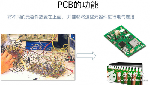 The main concepts and components of printed circuit boards (PCBs)